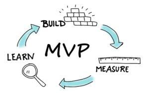 visual diagram of mvp for measure learn build